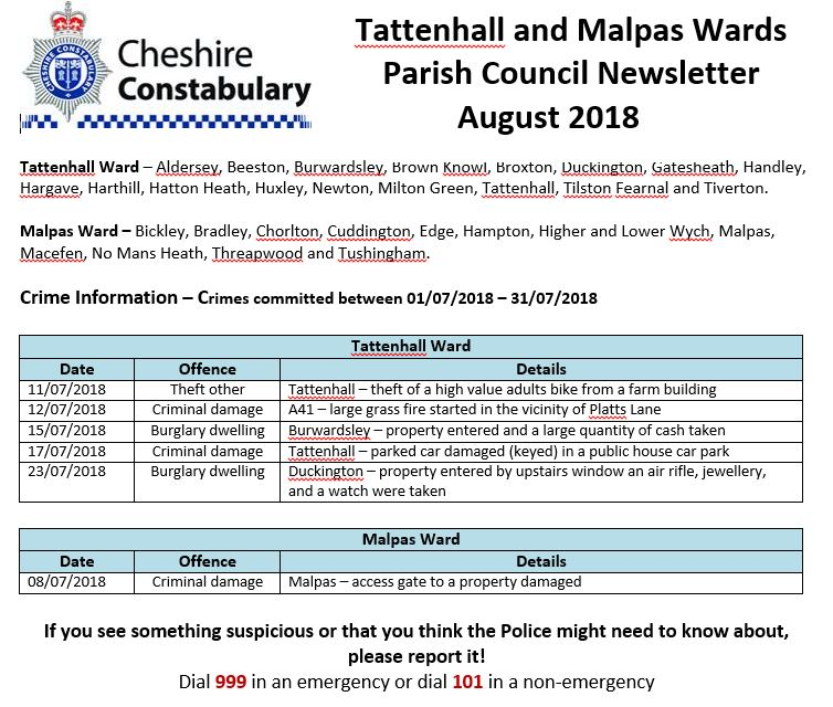 August 2018 Crime update