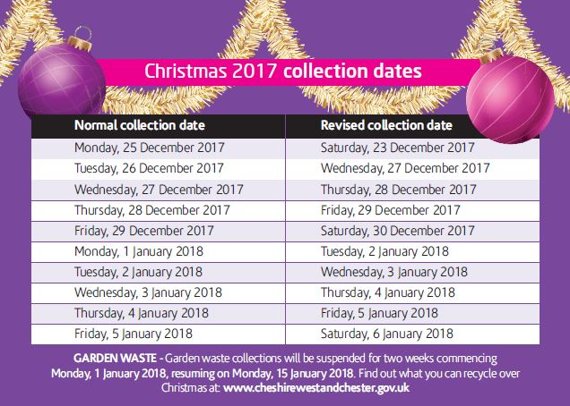 Chrstmas 2017 collections